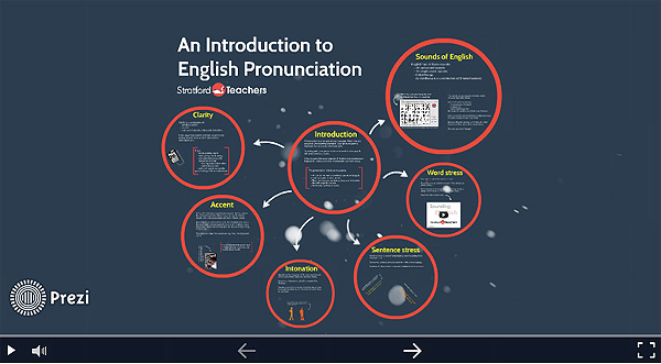 Introduction to Pronunciation - presentation