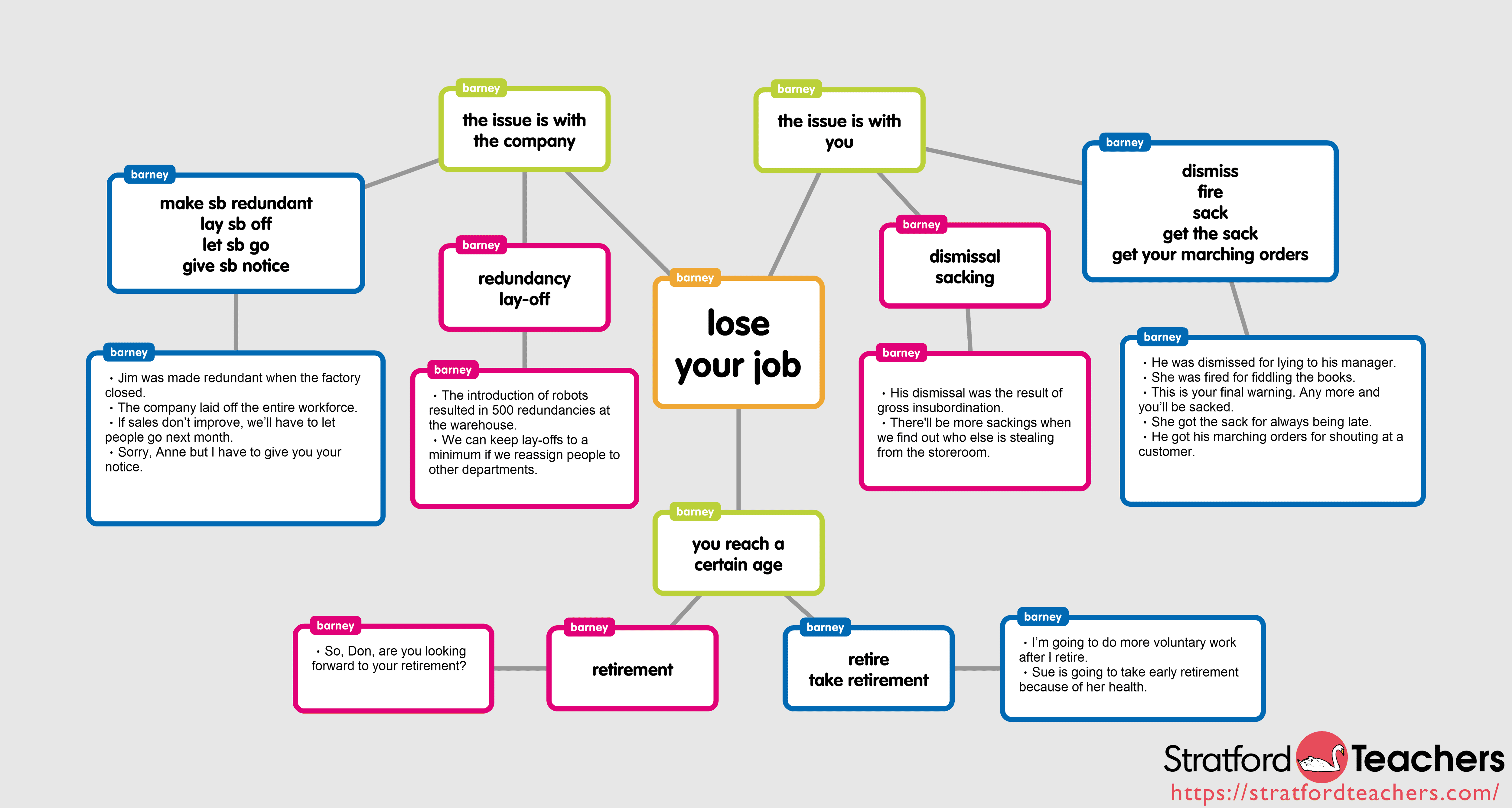 how to give your mind a job